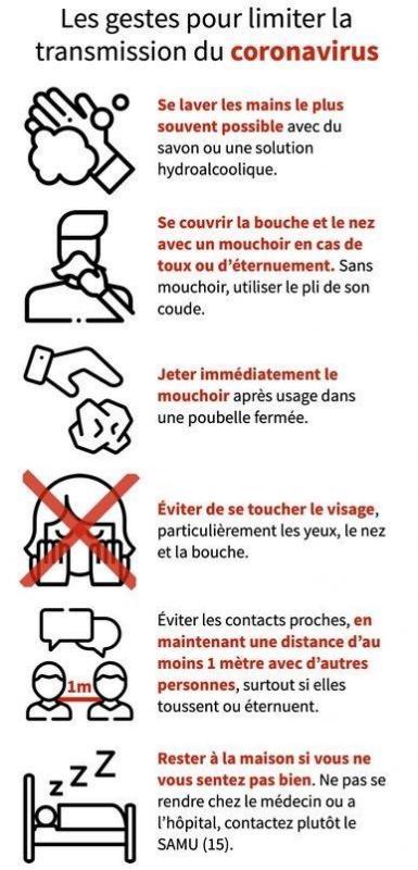 Affiche gestes pour limiter la transmission du coronavirus